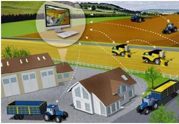 Precisielandbouw 4.0